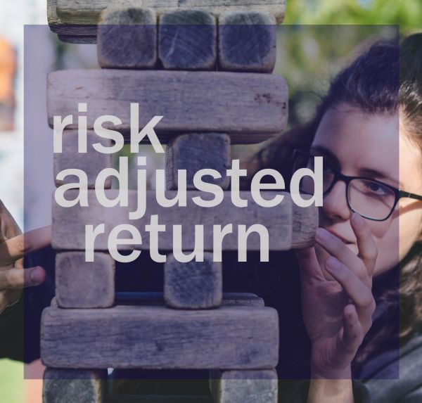 Risk Adjusted Return