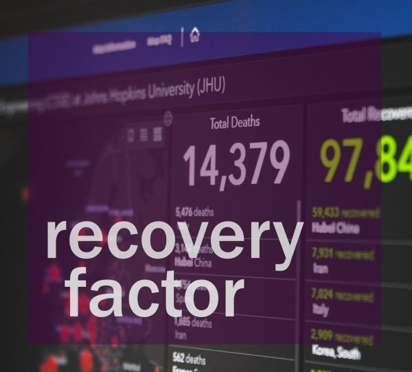 Recovery Factor
