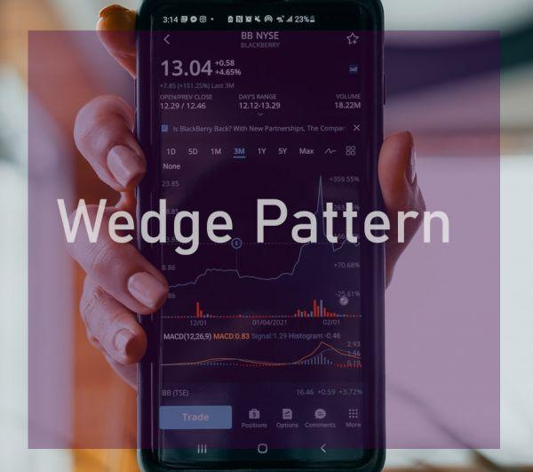 Cara Trading Menggunakan Falling Wedge Pattern